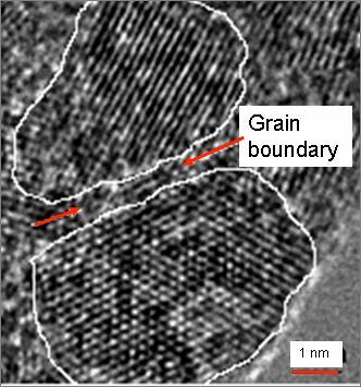 Grains UNCD 2