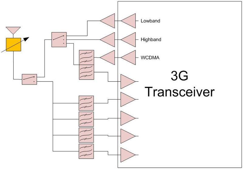 WiSpry diagram
