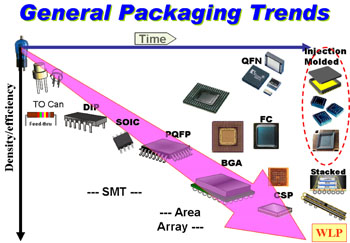 Mems_packaging_5