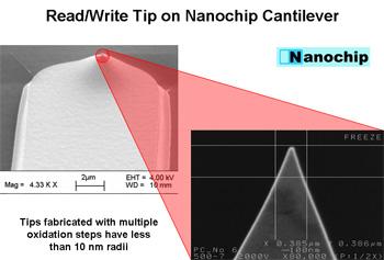 Nanochip_2